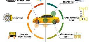 Otomobillerin Bakımıyla İlgili Tüm Detaylar